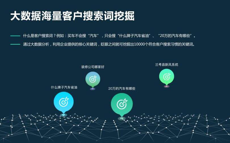 上海微信付款10元抽红包优化公司,智能SEO优化营销