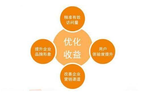 南京响应式的外卖微信付款10元抽红包关键词推广方案