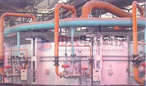 燃煤气环形炉